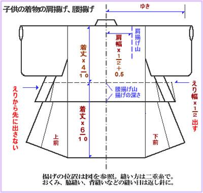 agekansei.jpg